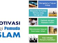 5 Motivasi untuk Pemuda Islam | Download PowerPoint
