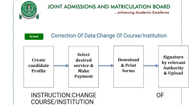 How To Change Your JAMB Course/Institution In 2020 (Full Procedures To Correct Errors In Your JAMB)