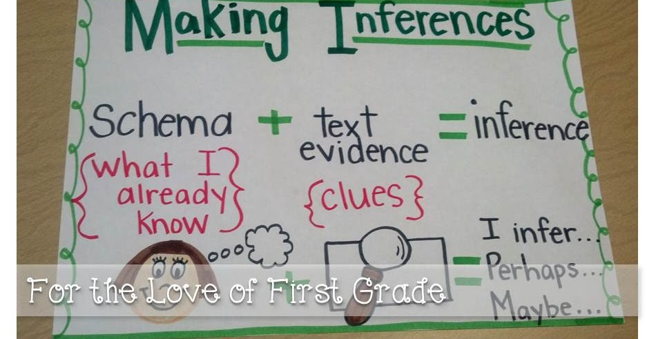 For the love of first grade adventures inferencing also charts ganda fullring rh