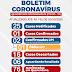 Ponto Novo: Boletim confirma 1ª morte causada pela Covid-19