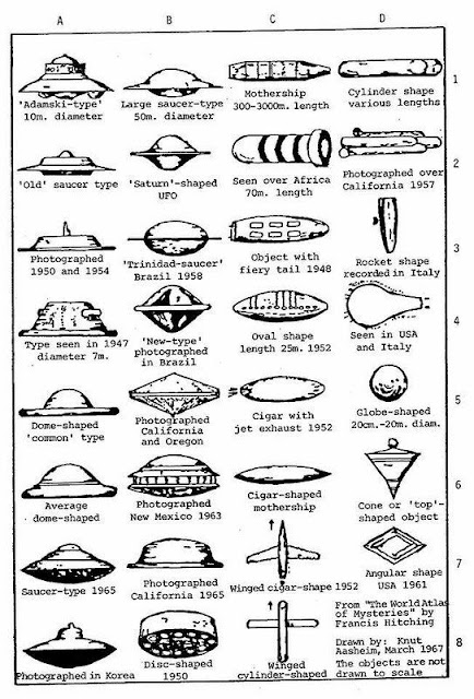 It could be any of these UFOs really.