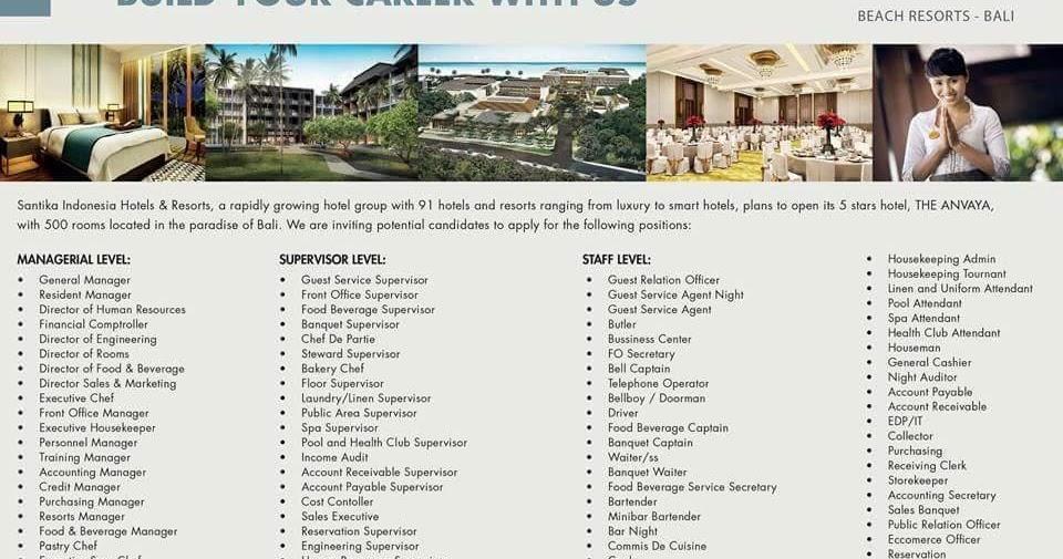 Lowongan Kerja hotel Baru - The ANVAYA Beach Resort Bali