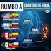 Quedaron listos los cuartos de final de la Copa América Centenario
