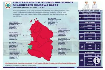 Data Pemetaan Kondisi Epidemiologi Covid-19 di KSB