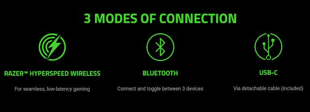 Razer BlackWidow V3 MIni 3 Modes of Connectivity