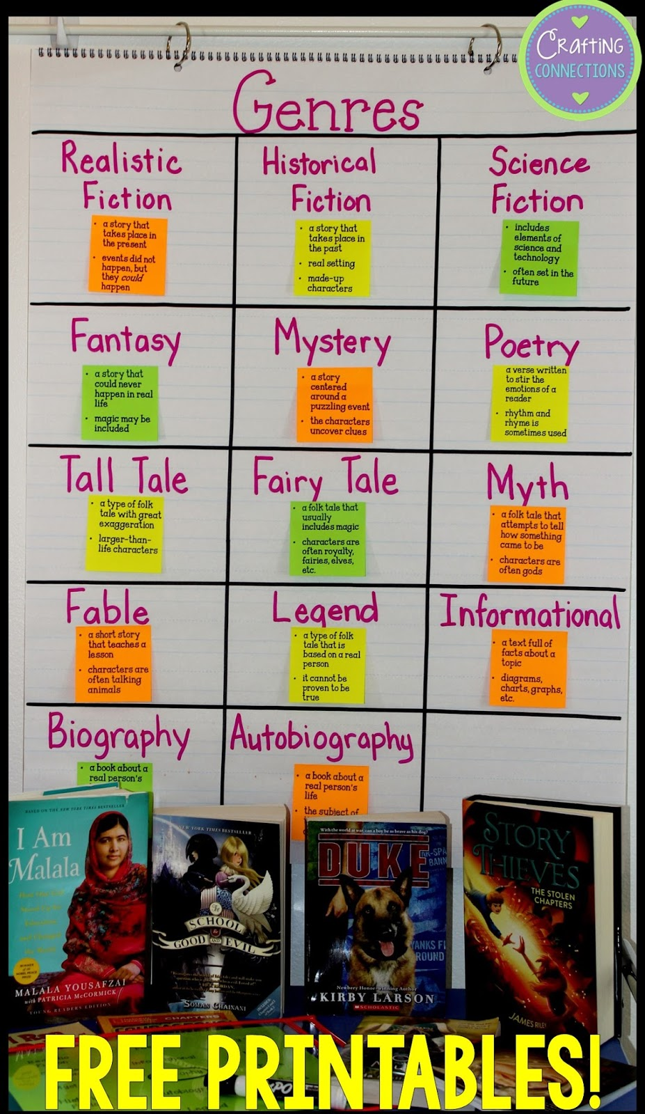 Crafting Connections  Genre Activities    FREE Printables  Looking for genre activities to engage your upper elementary students  This  blog post contains a