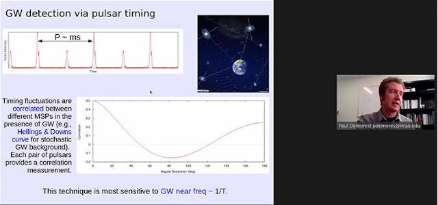 Looking for GW's in correlations between pulsars  (Source: Paul Demorest, AAS 237
