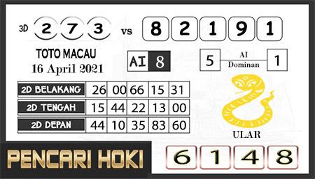 Prediksi Pencari Hoki Group Macau Jumat 16 April 2021