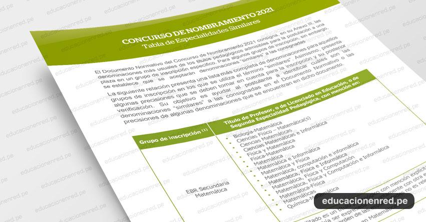 NOMBRAMIENTO DOCENTE 2021: Tabla de Especialidades Similares en los Títulos Pedagógicos - www.minedu.gob.pe