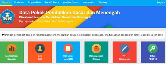 Web Resmi Dapodikdasmen Kemdikbud