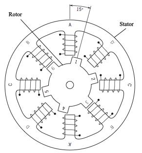 Pengertian Motor Stepper Aplikasi Jenis, Kelebihan Serta Kekurangannya