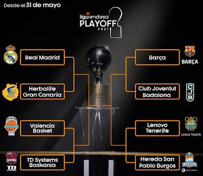 Liga ACB 2020/2021 - Semifinales