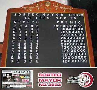 pizarra-sorteo-mayor-3623-martes-18-04-2017