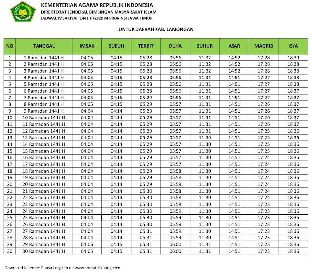 jadwal imsak waktu buka puasa Kabupaten Lamongan 2020 m ramadhan 1441 h tomatalikuang.com