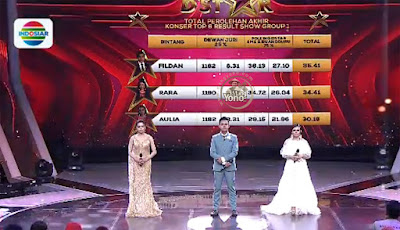 D'STAR Indosiar Top 6 Group 1 Result Show. Aulia Tereliminasi