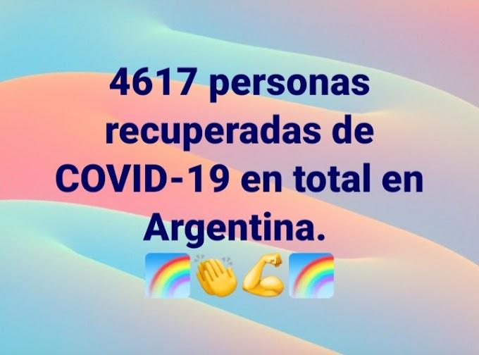 4617 personas recuperadas de COVID-19 en el país