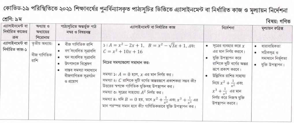 Class 9 Math Assignment For 3rd Week 2021