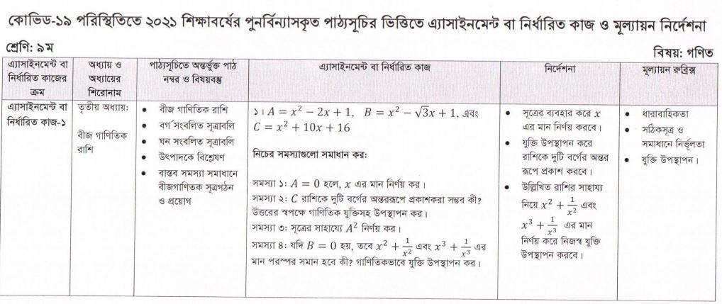 Class 9 Math Assignment For 3rd Week 2021