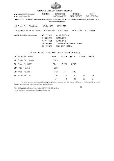 Kerala lottery result Adithya (A-62)