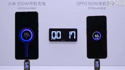 O Super Charge Turbo de 100W da Xiaomi não chegará tão cedo