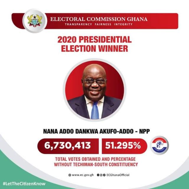 Nana Akufo-Addo Reelected As President