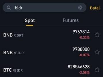Pasar Trading Binance