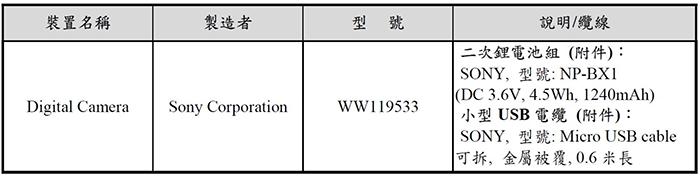Таблица с параметрами камеры Sony