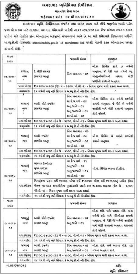 Ahmedabad Municipal Corporation Engineer and Technical Supervisor Recruitment 2016