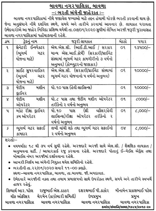 Bavla Nagarpalika Recruitment for Various Posts 2019