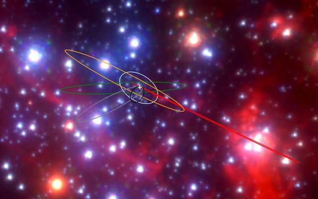 Objetos classe G em torno de Sagittarius A