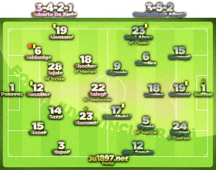 Serie A 2016/17 / 6. kolo / Palermo - Juventus 0:1 (0:0)