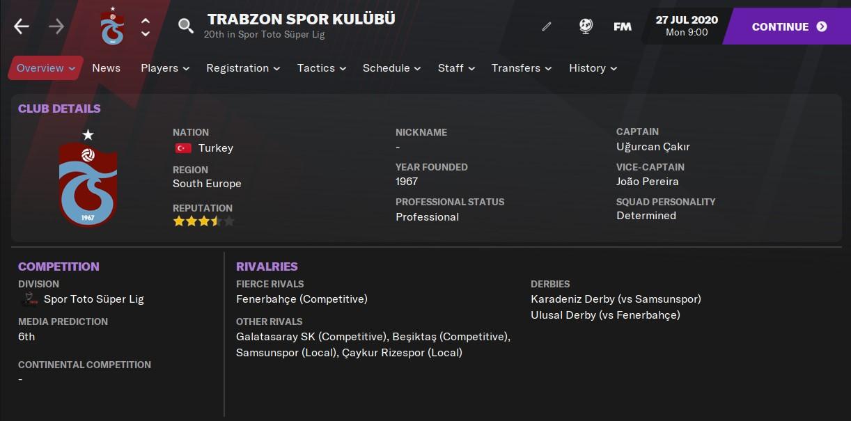Trabzonspor FM21