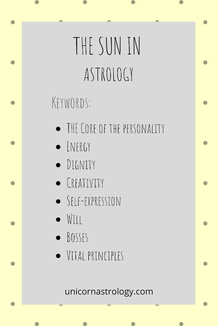 Meaning of the Sun in Astrology Keywords