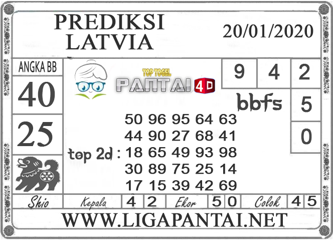 PREDIKSI TOGEL LATVIA PANTAI4D 20 JANUARI 2020