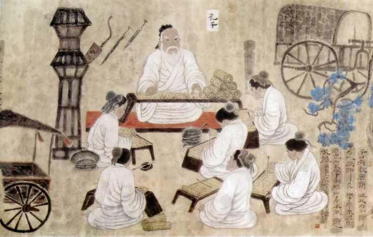 20 lời răn truyền thế của Khổng Tử