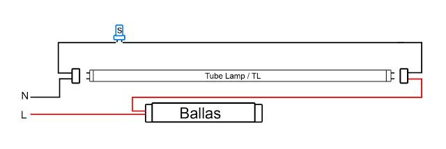 Diagram Lampu TL dengan Ballas dan Stater
