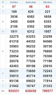 Soi cầu XSMT - Dự đoán xổ số chính xác - Dàn đề Quảng Ngãi chuẩn - SOICAU188.TOP