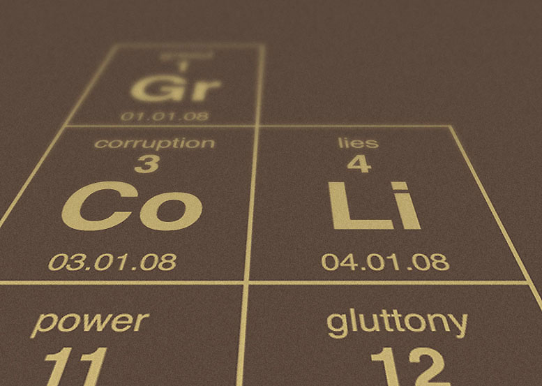The Chemistry of Content Marketing: The Periodic Table of Content - infographic