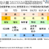 [臨床藥學] ADA 2017年糖尿病治療指引 (2017 ADA Standards of Medical Care in Diabetes)