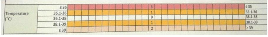 temperatur pada ews