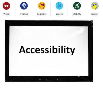 Graphic about accessibility indicating the following accessibility needs: visual, hearing, cognitive, speech, mobility