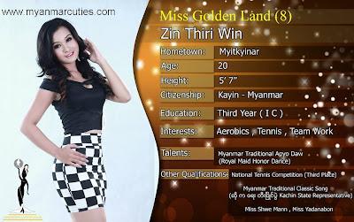 Zin Thiri Win