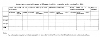 Filling up of vacant posts in Central Government Ministries / Department – Latest DoPT Orders 2020