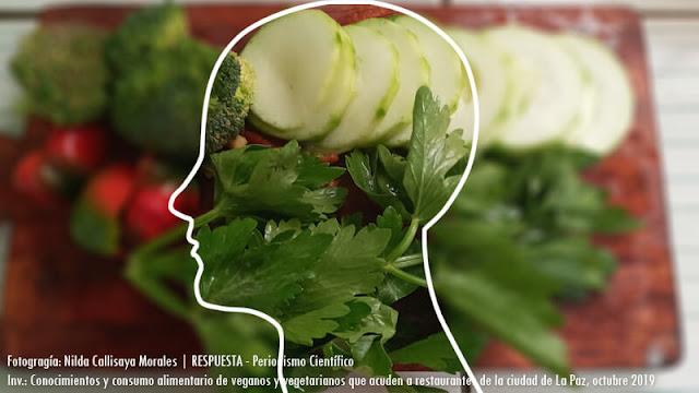 Conocimientos y consumo Alimentario de Veganos y Vegetarianos que acuden a restaurantes del centro de la Ciudad de La Paz, octubre 2019