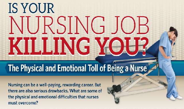 Is Your Nursing Job Killing You? #infographic