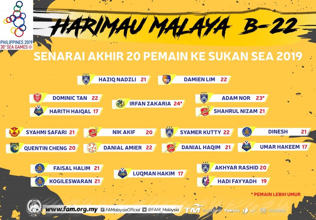 Skuad Bolasepak Malaysia Sukan Sea 2019