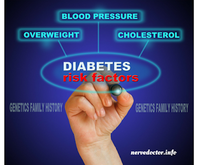 Can Type 2 Diabetes Be Hereditary? - El Paso Chiropractor
