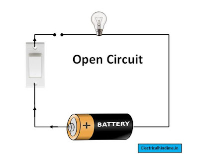 Electric Circuit in Hindi  Types of Circuit in Hindi
