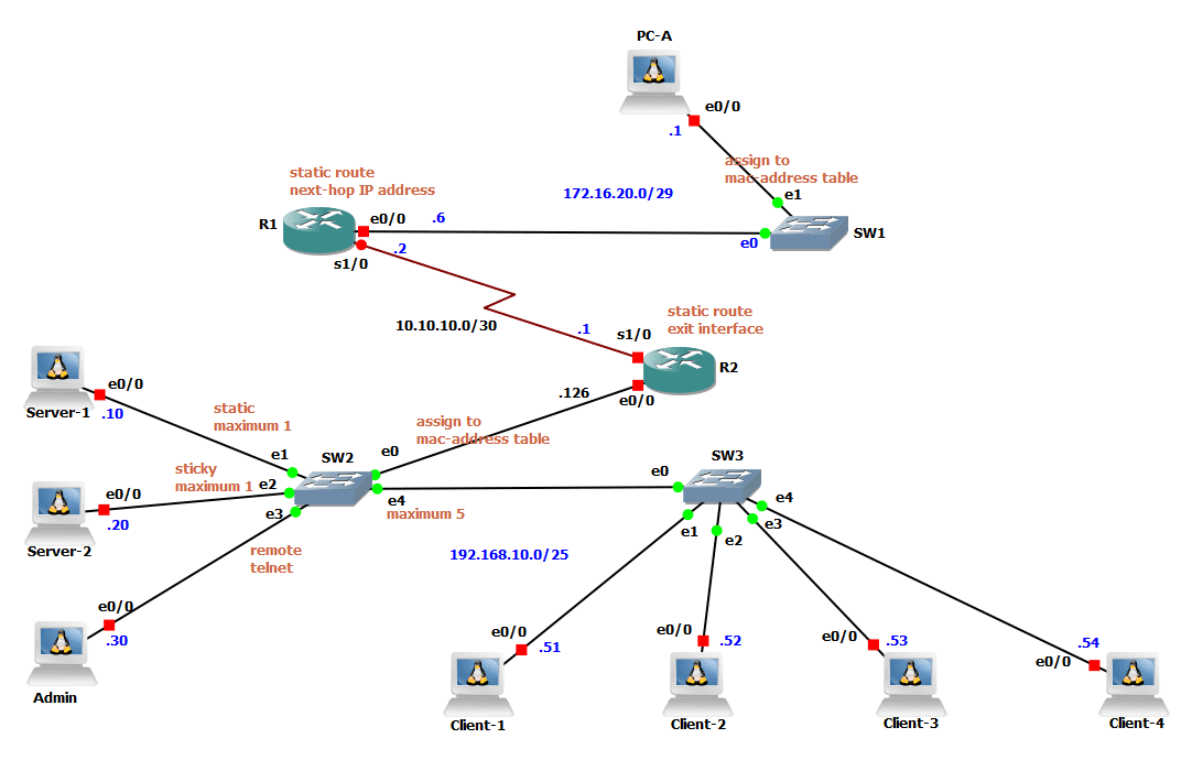Challenge Lab Basic Routing and Switching