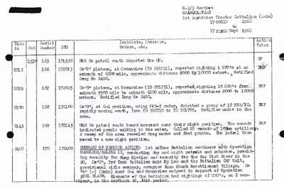 Sequential Listing of Significant Events (Vietnam)- Sept, 1968